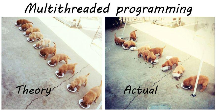 Multithreading - theory vs. practice